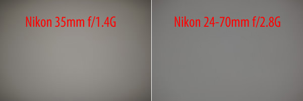 Nikon 35mm f/1.4G vs Nikon 24-70mm f/2.8G Vignetting