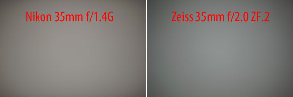 Nikon 35mm f/1.4G vs Zeiss 35mm f/2 ZF.2 Vignetting