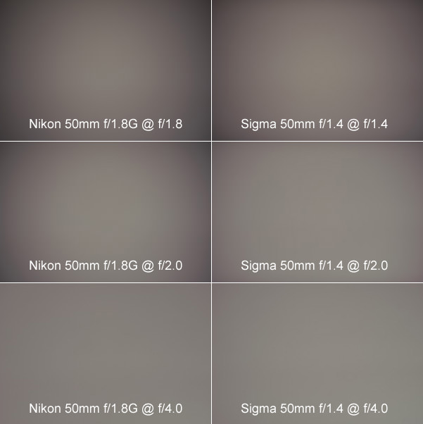 Nikon 50mm f/1.8G vs Sigma 50mm f/1.4 Vignetting