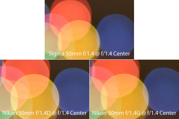 Bokeh Comparison on f/1.4 Lenses Center