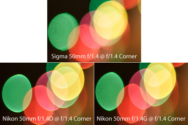 Bokeh Comparison on f/1.4 Lenses Corner