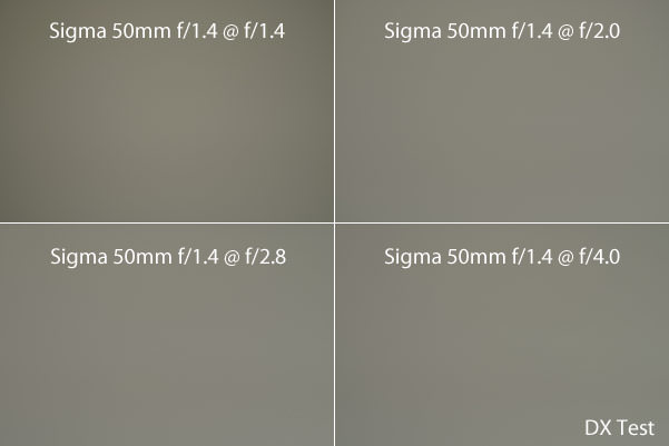 Sigma 50mm f/1.4 Vignetting DX Test