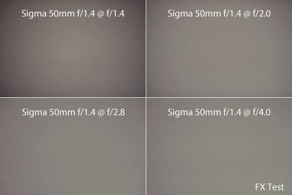 Sigma 50mm f/1.4 Vignetting FX Test