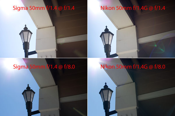 Sigma vs Nikon Ghosting and Flares