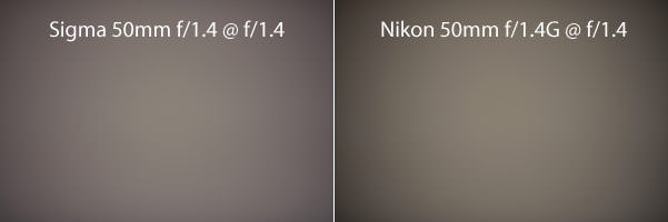 Sigma vs Nikon Vignetting