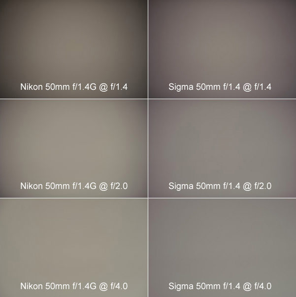 Nikon 50mm f/1.4G vs Sigma 50mm f/1.4 Vignetting