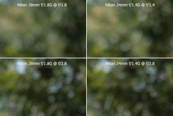 Nikon 28mm f/1.8G vs Nikon 24mm f/1.4G Bokeh Comparison