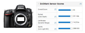 Nikon D600 has the Second Best Sensor in the World