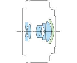 Canon EF-M 22mm f/2 STM Diagram