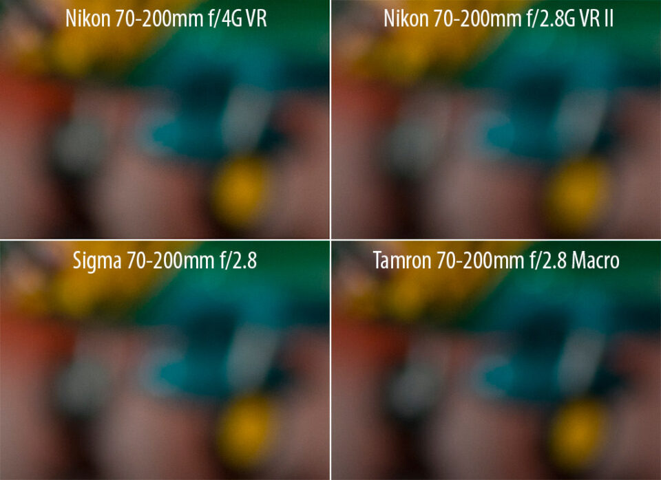 70-200mm Lens Bokeh Comparison