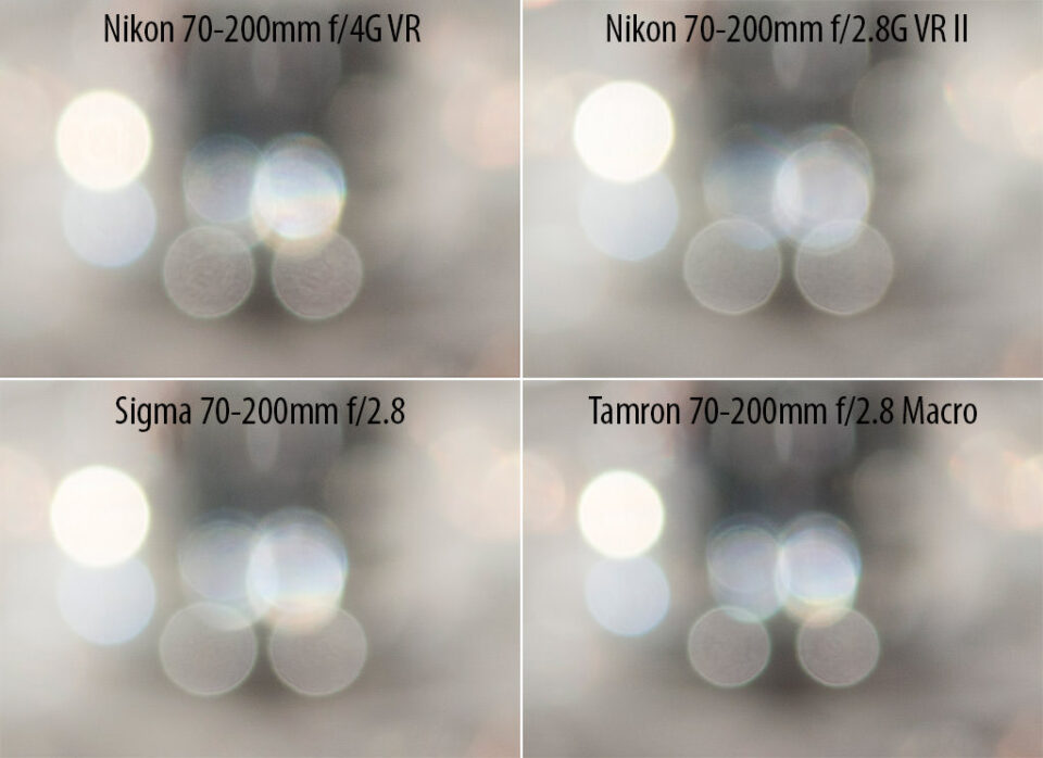 70-200mm Lens Bokeh Highlight Comparison