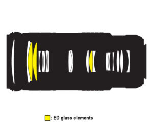 AF-S NIKKOR 70-200mm f/4G ED VR Lens Construction