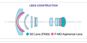 Tokina AT-X Pro 12-24mm f/4 DX II diagram
