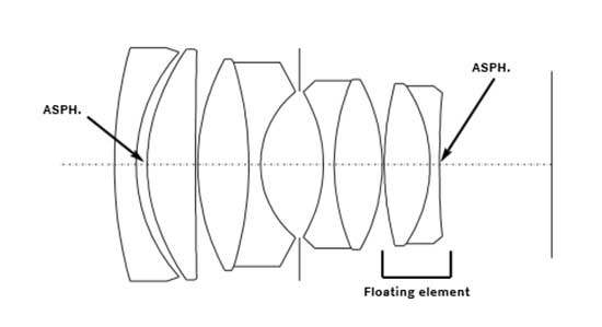 Leica Noctilux-M 50mm f/0.95 ASPH Diagram