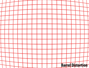 Barrel Distortion