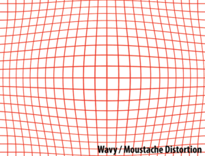 Wavy Mustache Distortion