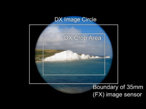 Using Nikon DX Lenses on FX Cameras