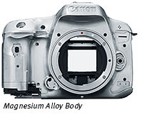 7D Mark II Magnesium Alloy