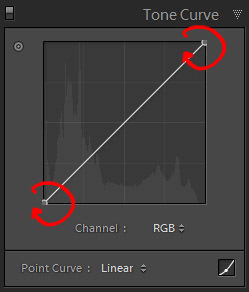 Black and White Tone Curve Points