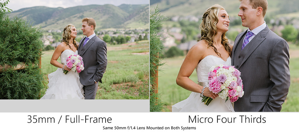 Full-Frame vs Micro Four Thirds Same Lens