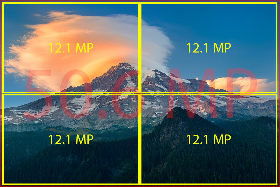 12.1 MP vs 50.6 MP Resolution