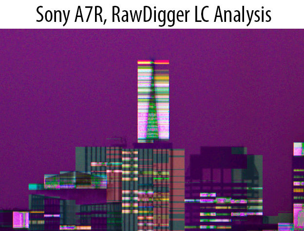 Sony A7R RawDigger Lossy Compression Analysis