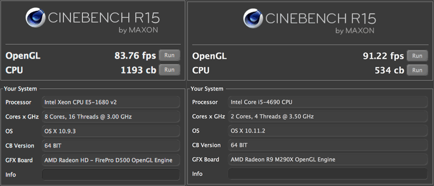 CineBench Mac Pro vs iMac Late 2014