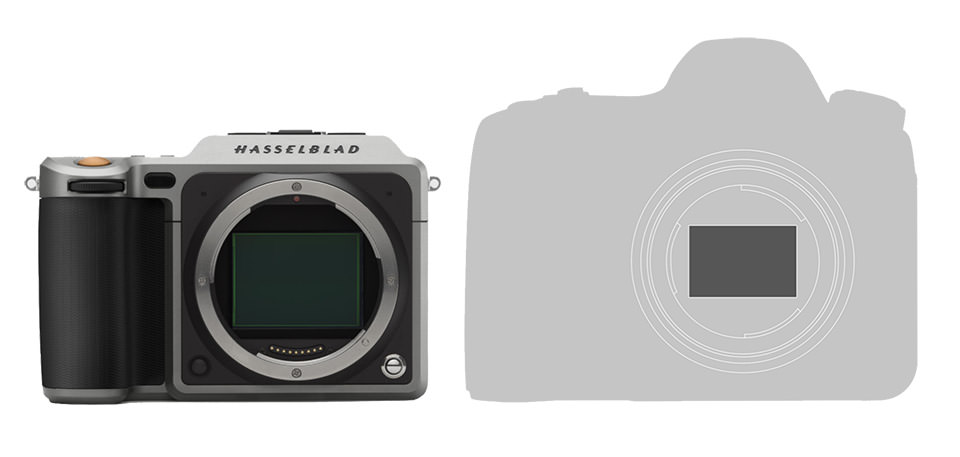 Hasselblad X1D-50c vs Full-Frame DSLR