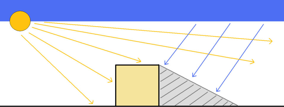 Unidirectional light Schematic