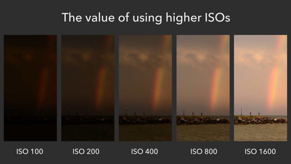 Benefit of raising ISO