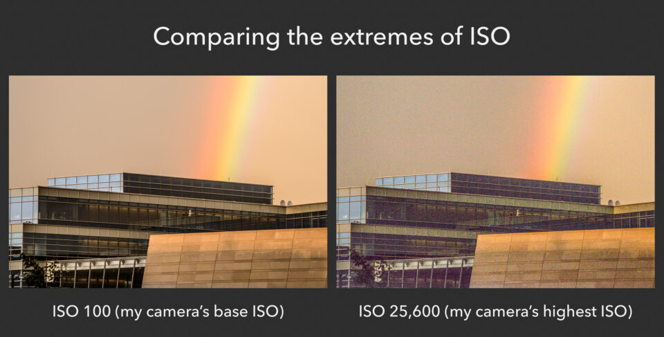 High vs low ISO image quality comparison