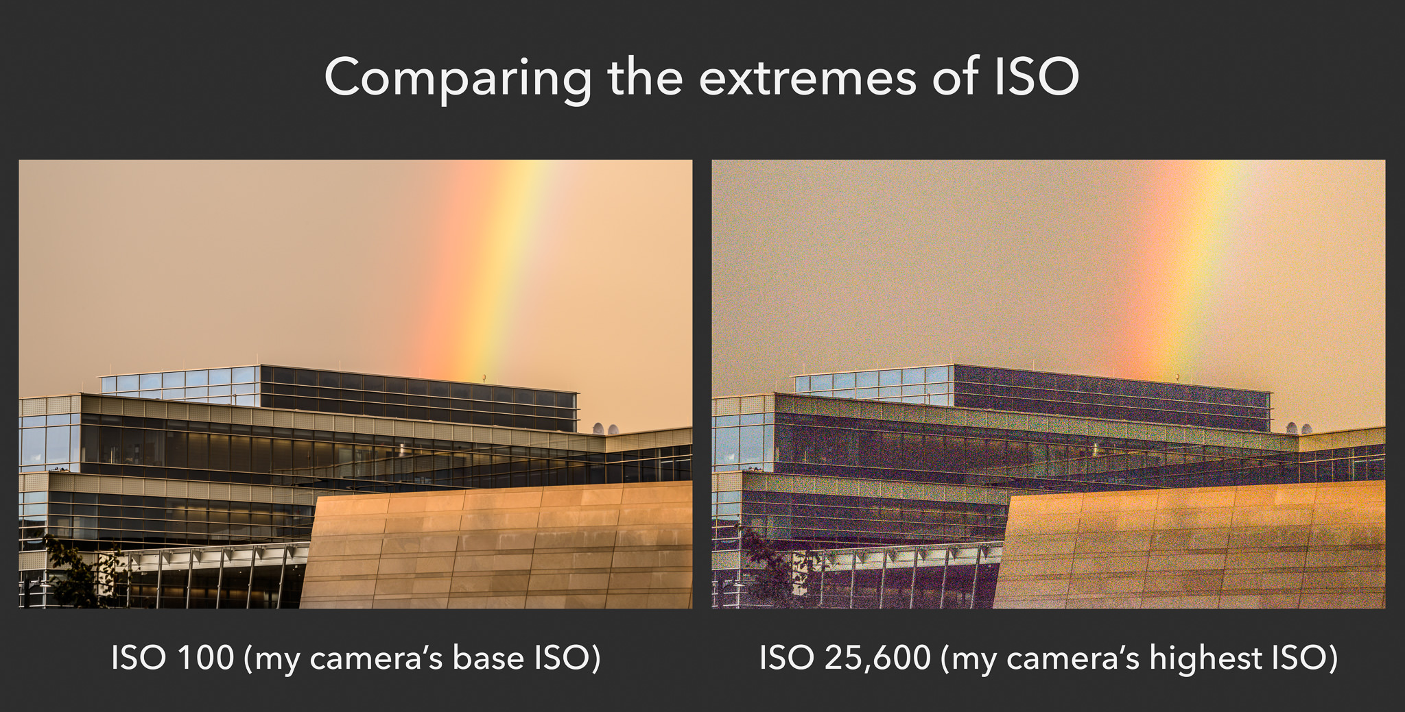 Iso Meaning Photography >> What Is Exposure A Beginner S Guide