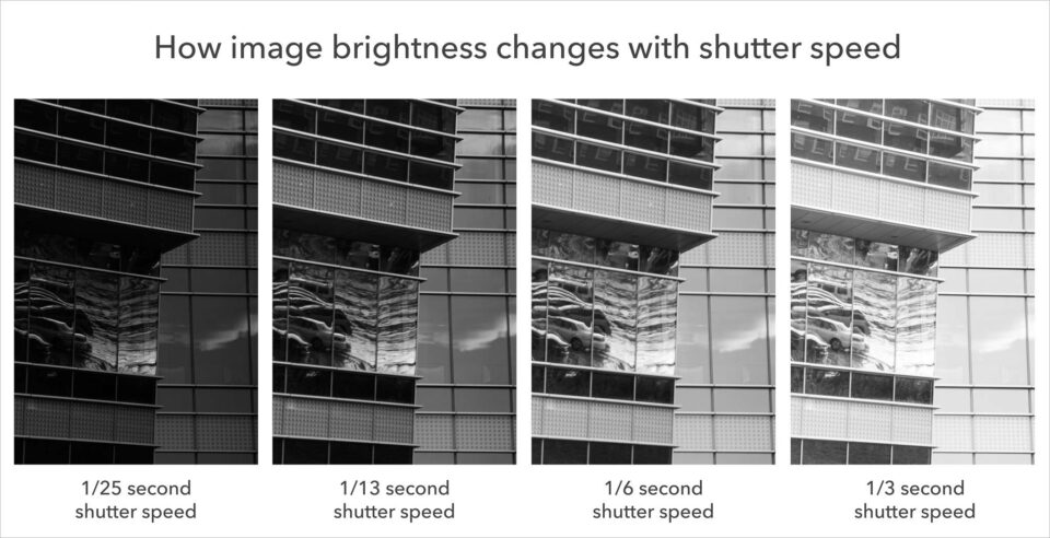 Image brightness changing with shutter speed