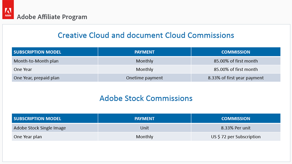 Adobe CC Affiliate Program