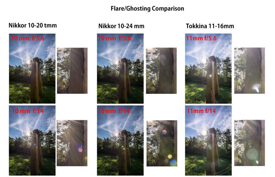 AF-P_DX_Nikkor_10-20_ghosting-10mm-comparison
