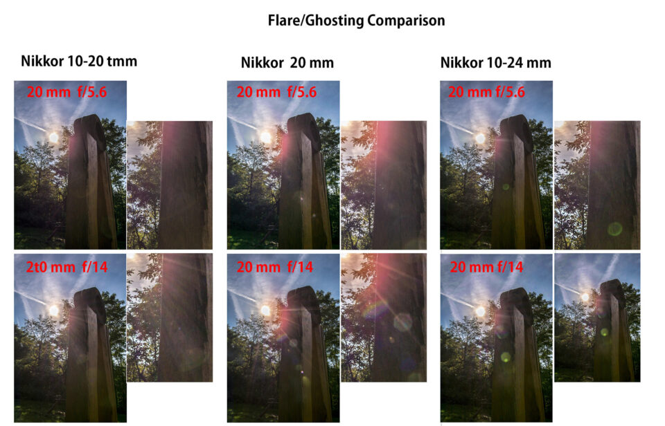 AF-P_DX_Nikkor_10-20_ghosting-20mm-comparison