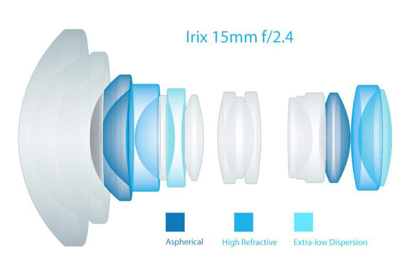 Irix 15mm f2.4 Lens Construction
