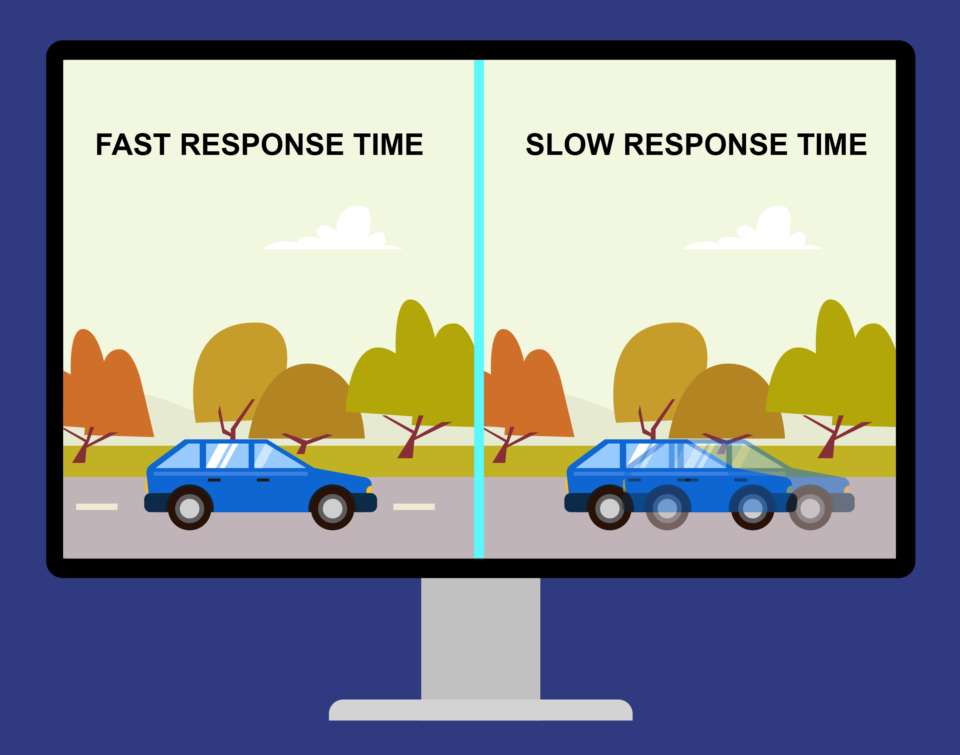 Fast vs Slow Response Time of Monitor