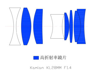 Kamlan 28mm f/1.4 Lens Construction