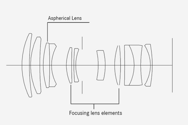 Leica APO-Summicron-SL 90mm f:2 ASPH Lens Construction Diagram