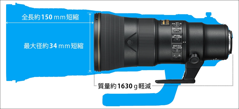 Nikon 500mm f5.6 vs 500mm f4 size