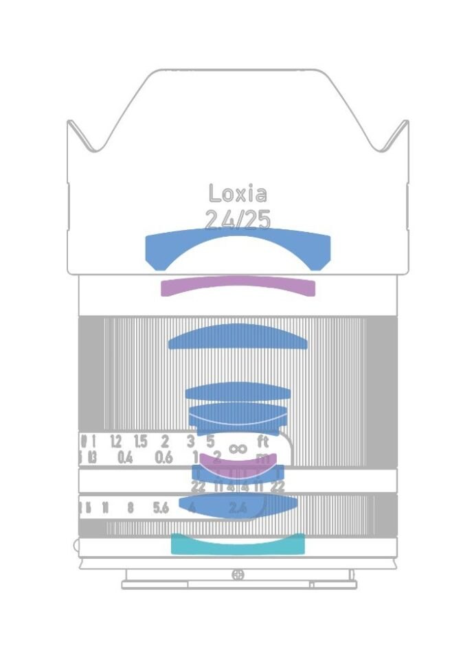 Zeiss Loxia 25mm f2.4 Lens Construction Diagram