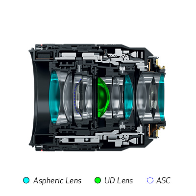 Canon RF 50mm f/1.2L USM Lens Construction