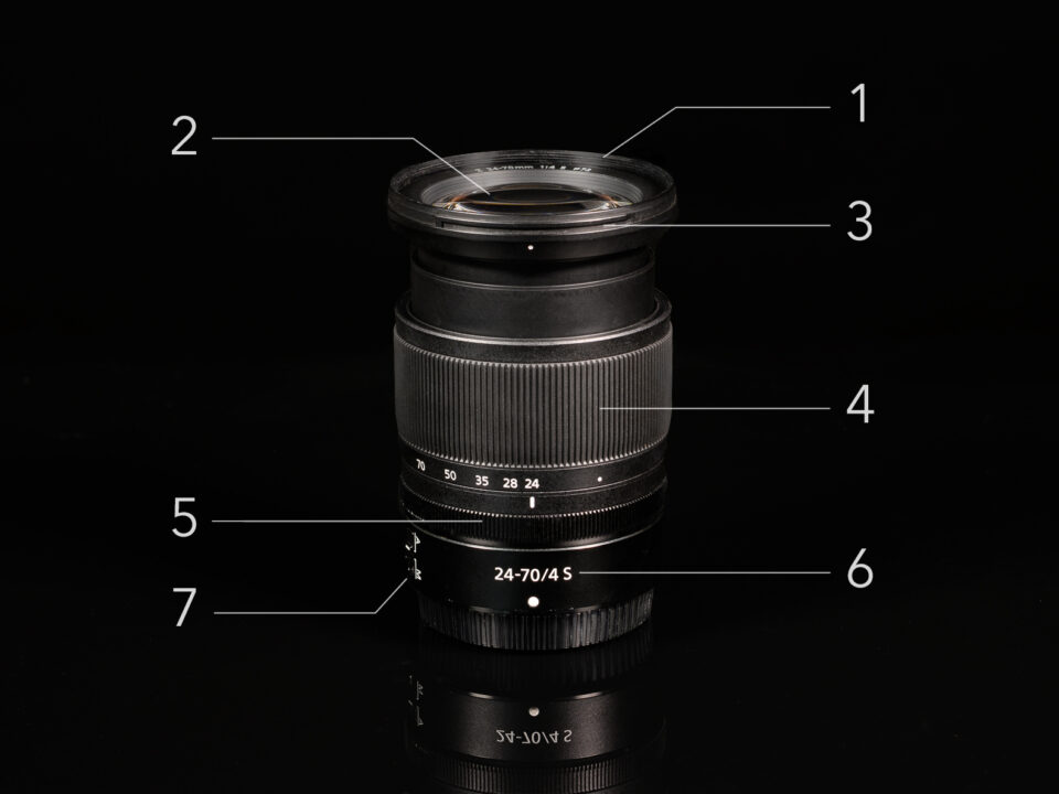 Understanding Camera Lenses  A Beginner U2019s Guide