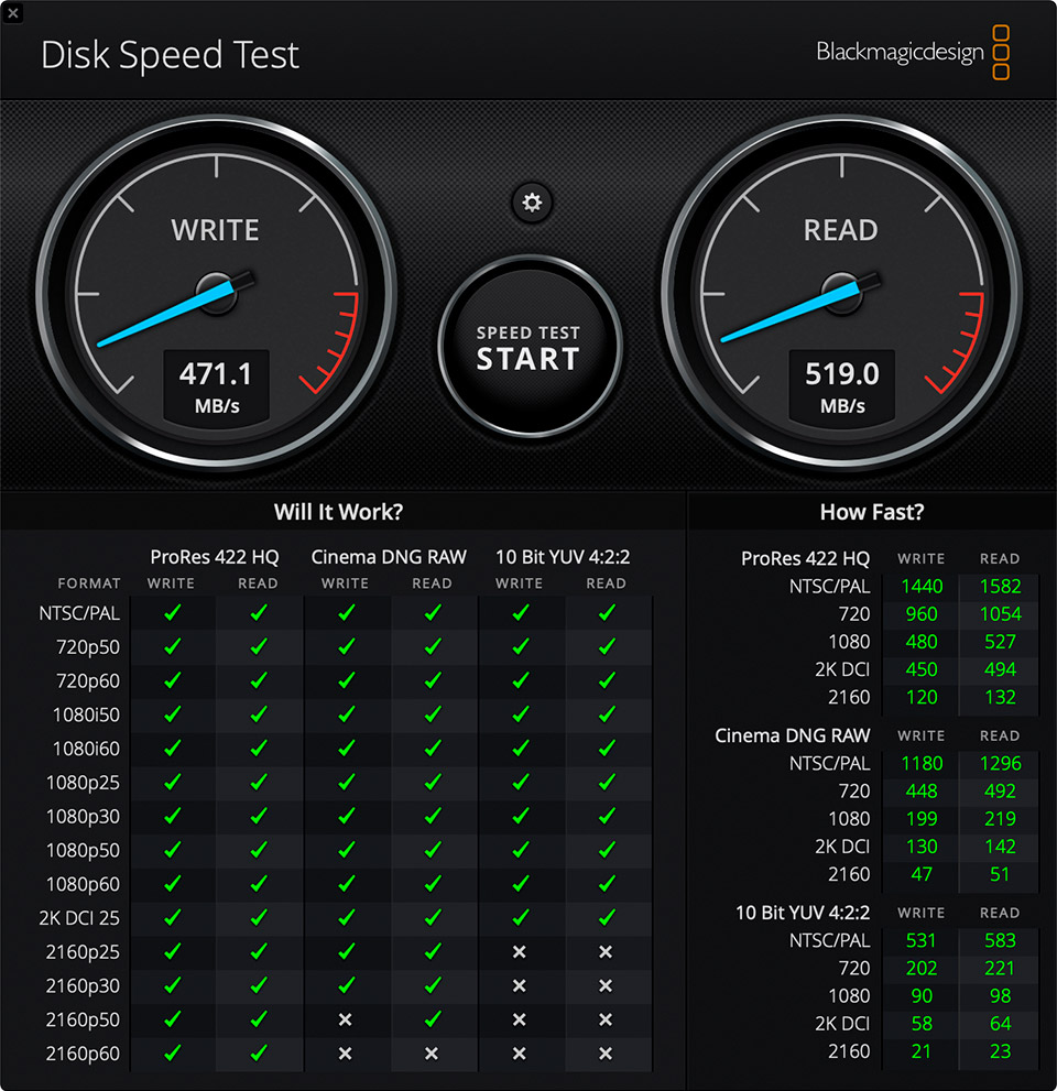 ioSafe Solo Hawk Disk Speed Test Benchmark